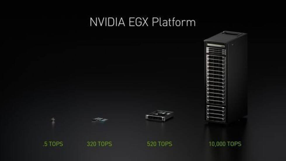 NVIDIA GTC: New AI Inference Records, Customers and Edge Solutions