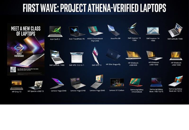 Intel Provides Big Updates on Project Athena at CES 2020