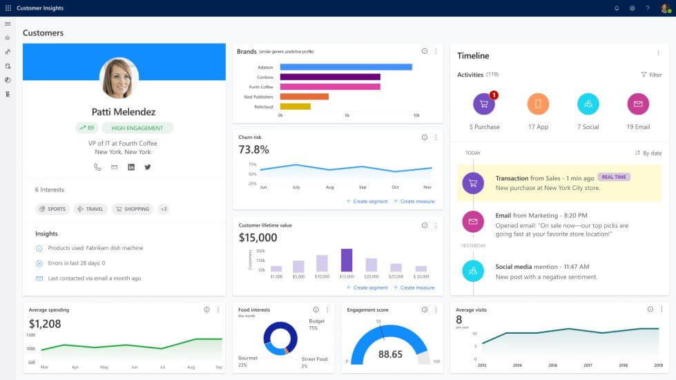 Microsoft Delivers Key Updates to Dynamics Customer Insights 365